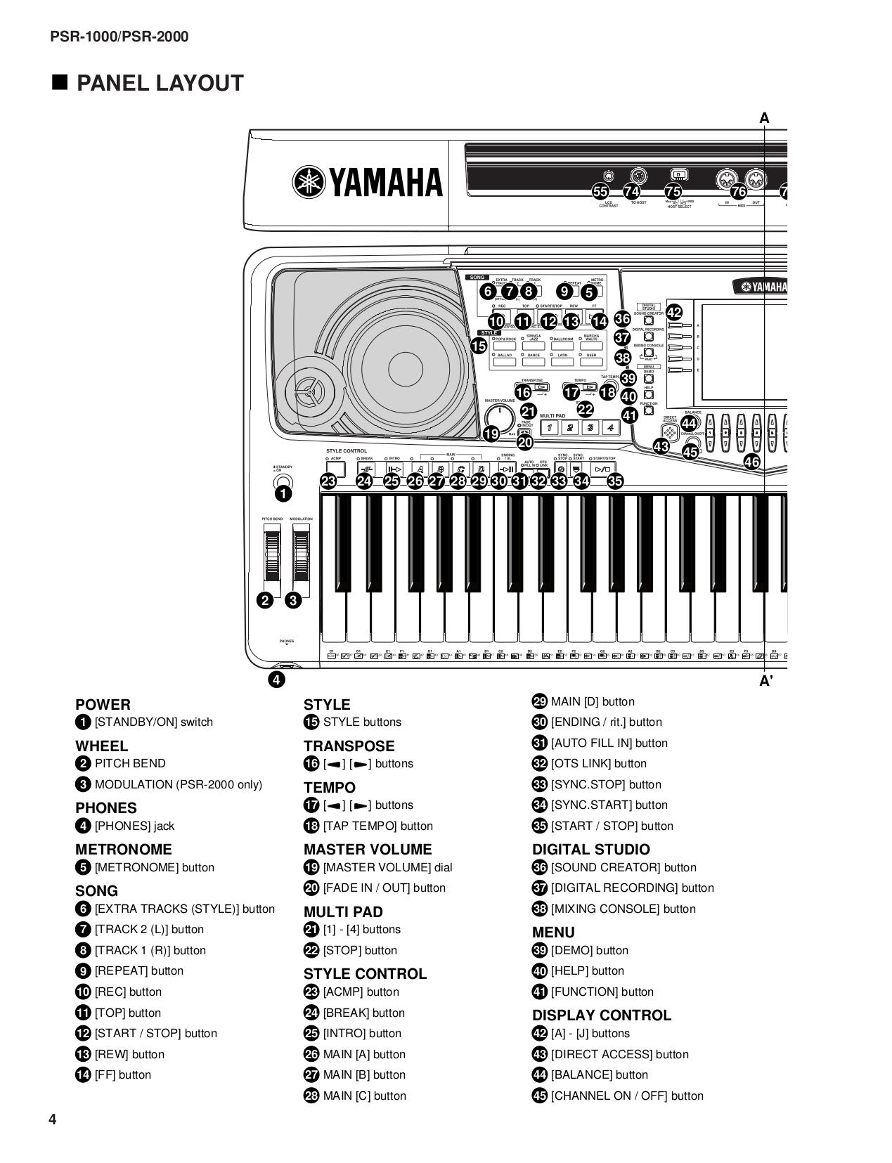 pdf manual for yamaha music keyboard cvp 206 rh umlib com Central Venous Pressure Central Venous Pressure